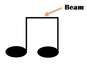 Beamed-Eighth-Notes
