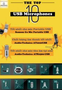 top-10-usb-mic
